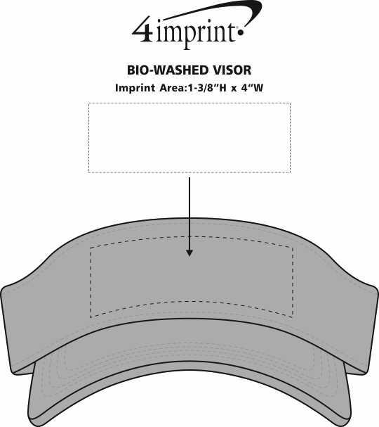 Imprint Area of Bio-Washed Visor