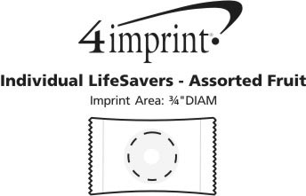 Imprint Area of Individual Life Savers - Assorted Fruit