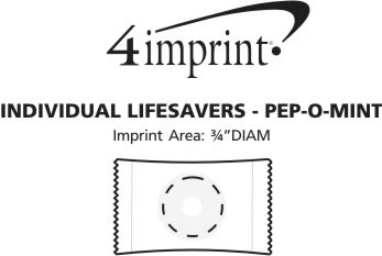 Imprint Area of Individual Life Savers - Pep-O-Mint