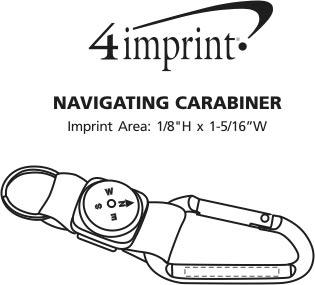 Imprint Area of Navigating Carabiner