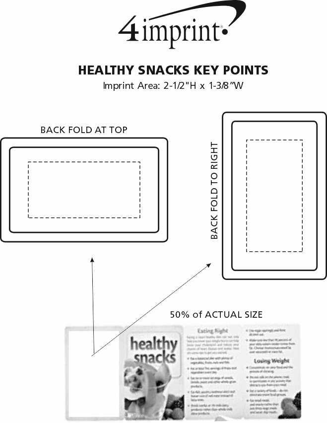 Imprint Area of Healthy Snacks Key Points
