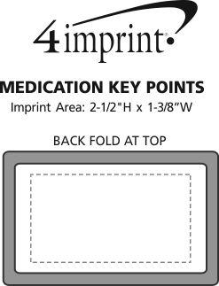 Imprint Area of Medication Key Points