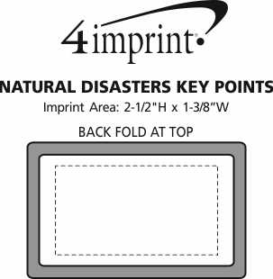 Imprint Area of Natural Disasters Key Points