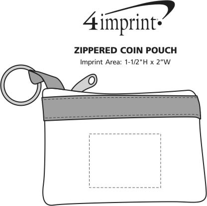 Imprint Area of Zippered Coin Pouch