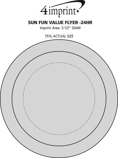 Imprint Area of Sun Fun Flyer - 24 hr