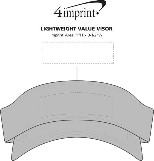 Imprint Area of Lightweight Economy Visor