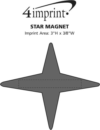 Imprint Area of Star Magnet