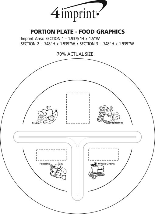 Imprint Area of Portion Plate - Food Graphics
