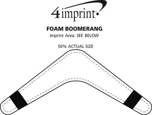 Imprint Area of Foam Boomerang