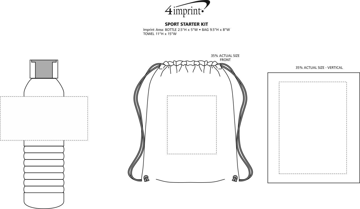 Imprint Area of Sport Starter Kit