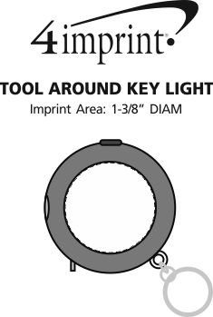 Imprint Area of Tool Around Key Light