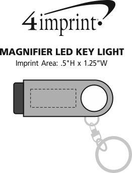 Imprint Area of Magnifier LED Key Light