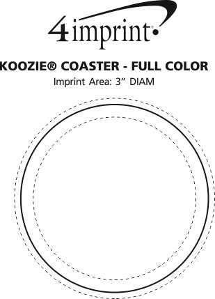 Imprint Area of Koozie® Coaster - Full Color