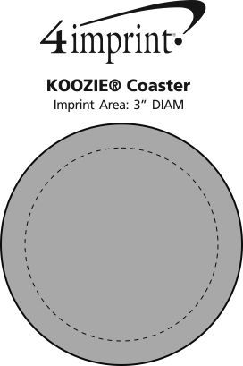 Imprint Area of Koozie® Coaster
