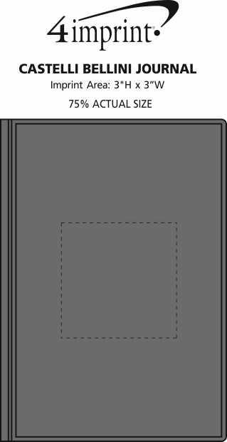 Imprint Area of Castelli Bellini Journal