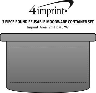Imprint Area of 3 Piece Round Reusable Moodware Container Set