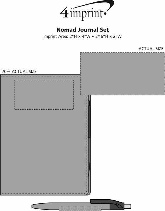Imprint Area of Nomad Journal Set