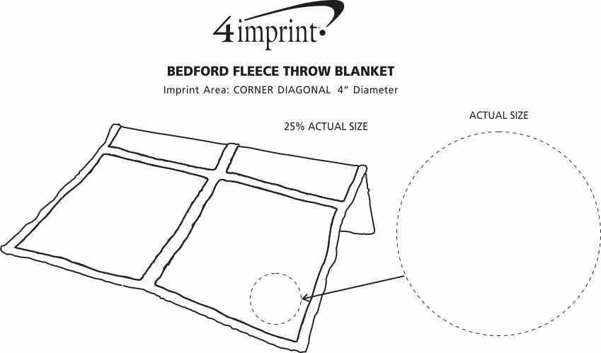 Imprint Area of Bedford Fleece Throw Blanket