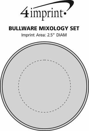 Imprint Area of Bullware Mixology Set