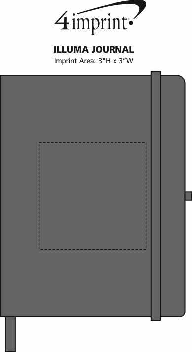 Imprint Area of Illuma Journal