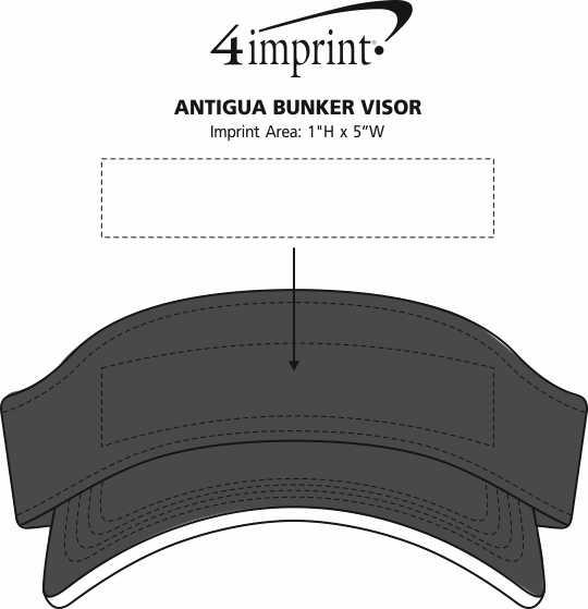 Imprint Area of Antigua Bunker Visor