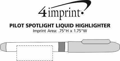 Imprint Area of Pilot Spotlighter Liquid Highlighter
