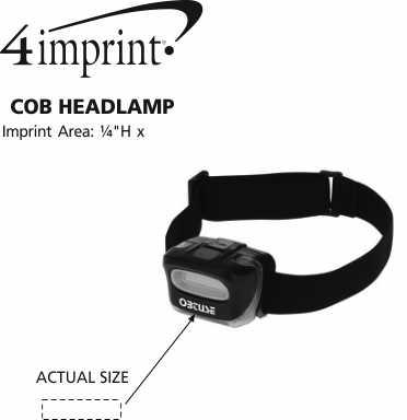 Imprint Area of COB Headlamp