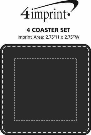 Imprint Area of 4 Coaster Set