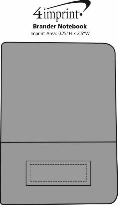 Imprint Area of Brander Notebook