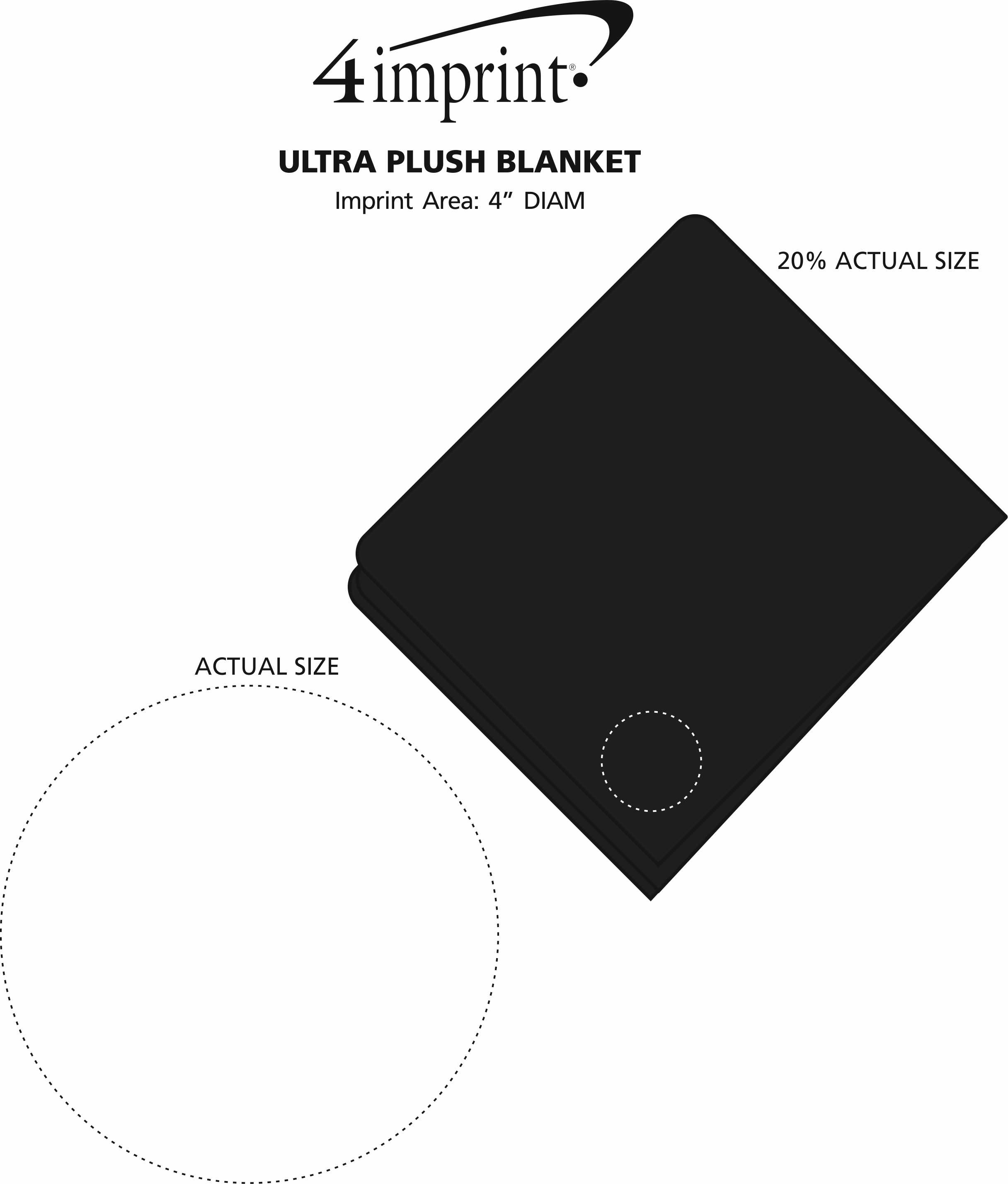 Imprint Area of Ultra Plush Blanket