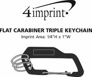 Imprint Area of Flat Carabiner Triple Keychain