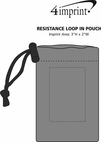 Imprint Area of Resistance Loop in Pouch