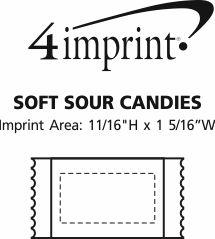 Imprint Area of Soft Sour Candies