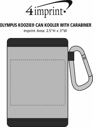 Imprint Area of Olympus Koozie® Can Kooler with Carabiner