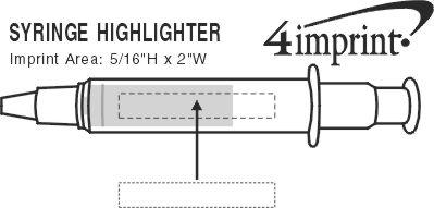 Imprint Area of Syringe Highlighter