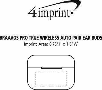 Imprint Area of Braavos Pro True Wireless Auto Pair Ear Buds