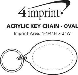 Imprint Area of Acrylic Keychain - Oval