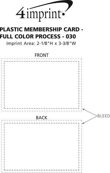 Imprint Area of Plastic Membership Card - Full Color Process - .030