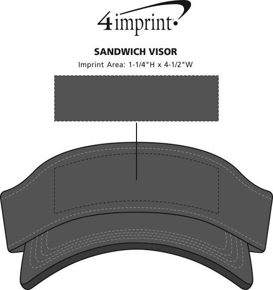 Imprint Area of Sandwich Visor