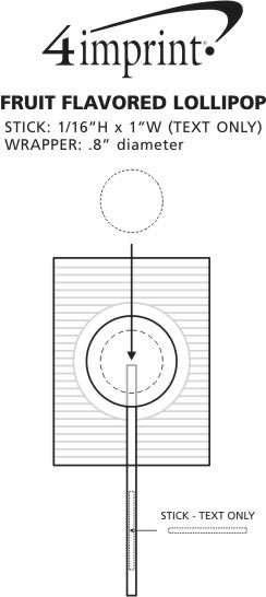 Imprint Area of Fruit Flavored Lollipop